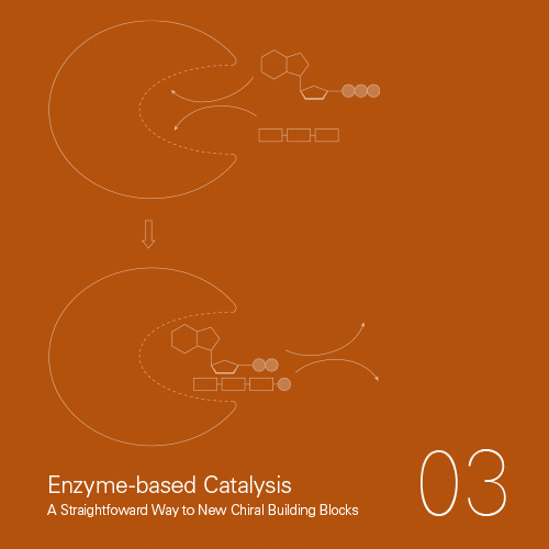 abcr Catalysts 03 Enzyme-based Catalysis
