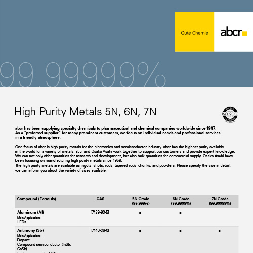 abcr High Purity Metals