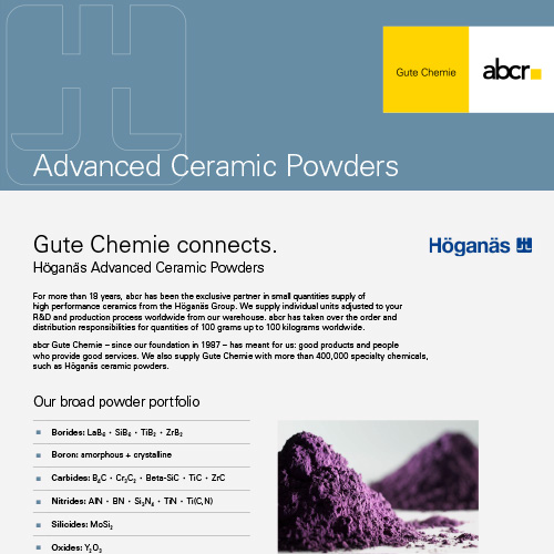 abcr – Höganäs Advanced Ceramic Powders