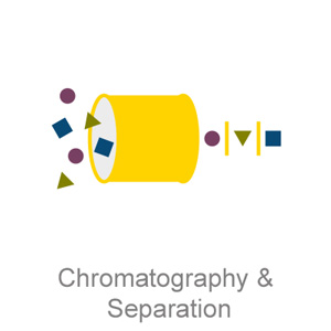 Chromatography & Separation