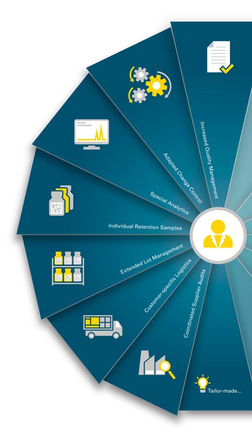 abcr care modules